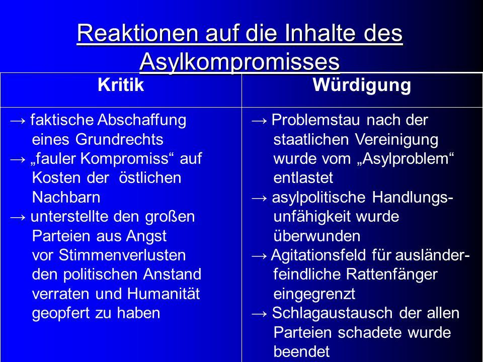"""Reaktionen auf die Inhalte des Asylkompromisses → Problemstau nach der staatlichen Vereinigung wurde vom """"Asylproblem"""" entlastet → asylpolitische Hand"""