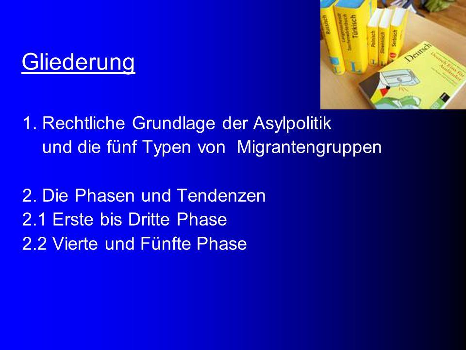 Gliederung 1. Rechtliche Grundlage der Asylpolitik und die fünf Typen von Migrantengruppen 2. Die Phasen und Tendenzen 2.1 Erste bis Dritte Phase 2.2