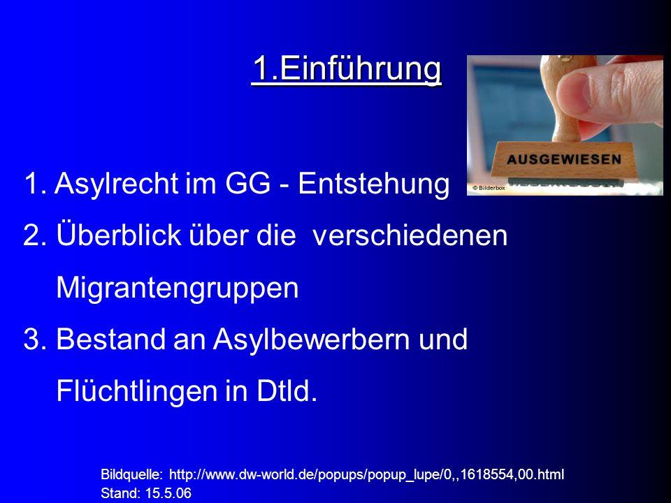 1.Einführung 1. Asylrecht im GG - Entstehung 2. Überblick über die verschiedenen Migrantengruppen 3. Bestand an Asylbewerbern und Flüchtlingen in Dtld