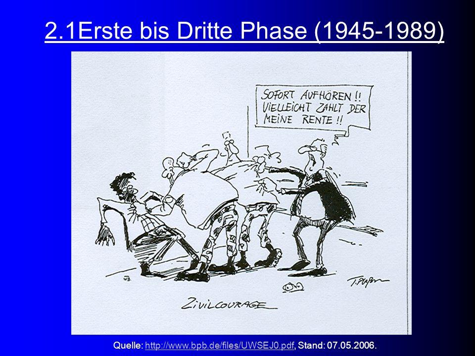 2.1Erste bis Dritte Phase (1945-1989) Quelle: http://www.bpb.de/files/UWSEJ0.pdf, Stand: 07.05.2006.http://www.bpb.de/files/UWSEJ0.pdf