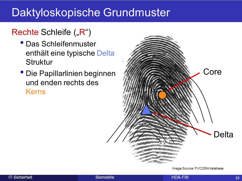 """32 BiometirieHDA-FBIIT-Sicherheit Rechte Schleife (""""R"""") Das Schleifenmuster enthält eine typische Delta Struktur Die Papillarlinien beginnen und enden"""