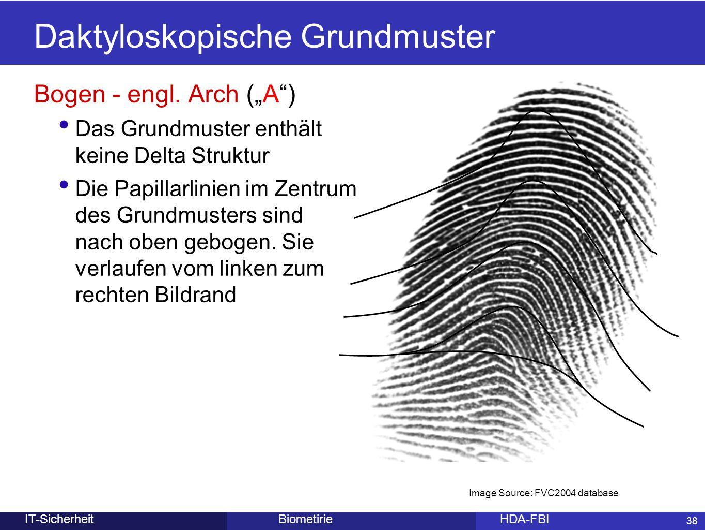 """38 BiometirieHDA-FBIIT-Sicherheit Daktyloskopische Grundmuster Bogen - engl. Arch (""""A"""") Das Grundmuster enthält keine Delta Struktur Die Papillarlinie"""