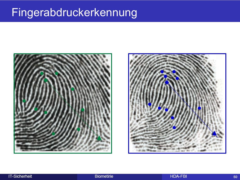 50 BiometirieHDA-FBIIT-Sicherheit Fingerabdruckerkennung 50