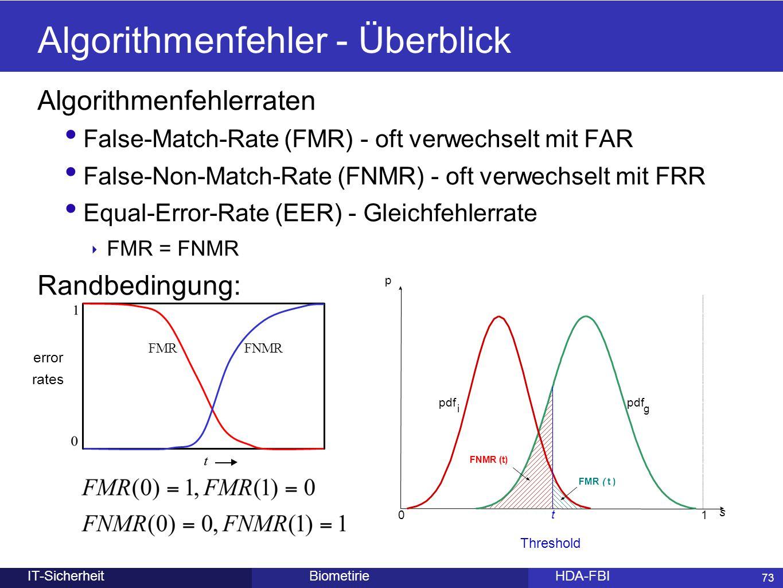 73 BiometirieHDA-FBIIT-Sicherheit Algorithmenfehler - Überblick Algorithmenfehlerraten False-Match-Rate (FMR) - oft verwechselt mit FAR False-Non-Matc