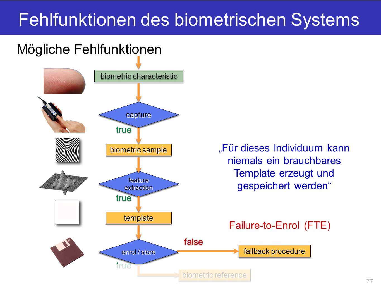 Fehlfunktionen des biometrischen Systems biometric characteristic capturecapture feature extraction true biometric sample enrol / store true templatet