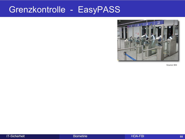 88 BiometirieHDA-FBIIT-Sicherheit Source: BSI Grenzkontrolle - EasyPASS 88