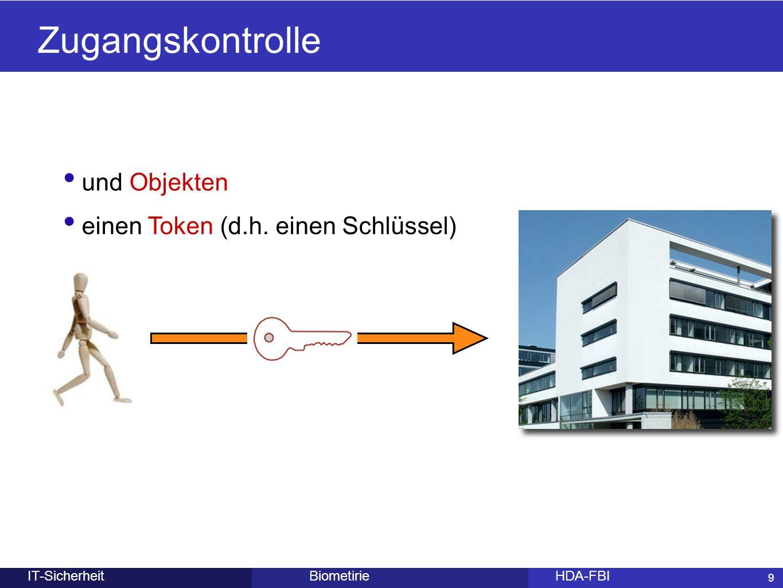 9 BiometirieHDA-FBIIT-Sicherheit Zugangskontrolle 9 und Objekten einen Token (d.h. einen Schlüssel)