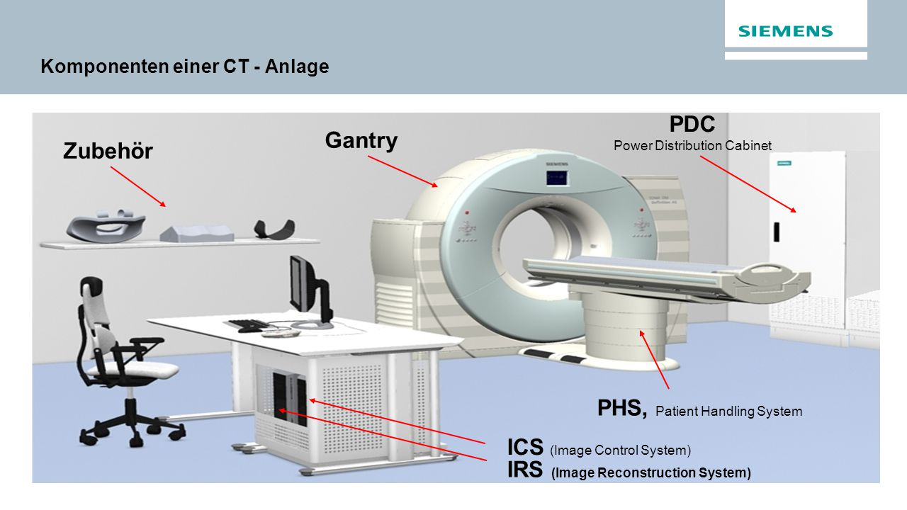 Komponenten einer CT - Anlage Gantry PHS, Patient Handling System PDC Power Distribution Cabinet ICS (Image Control System) IRS (Image Reconstruction