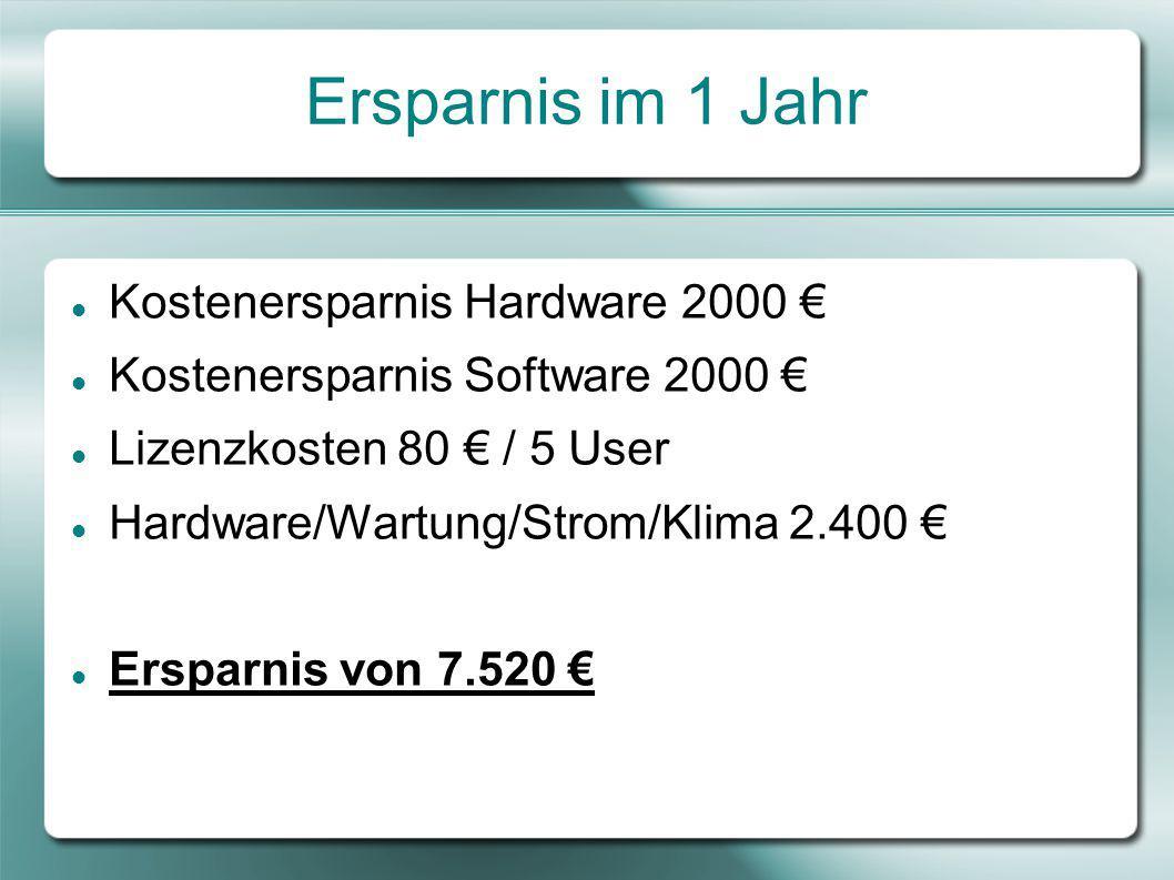 Ersparnis im 1 Jahr Kostenersparnis Hardware 2000 € Kostenersparnis Software 2000 € Lizenzkosten 80 € / 5 User Hardware/Wartung/Strom/Klima 2.400 € Ersparnis von 7.520 €