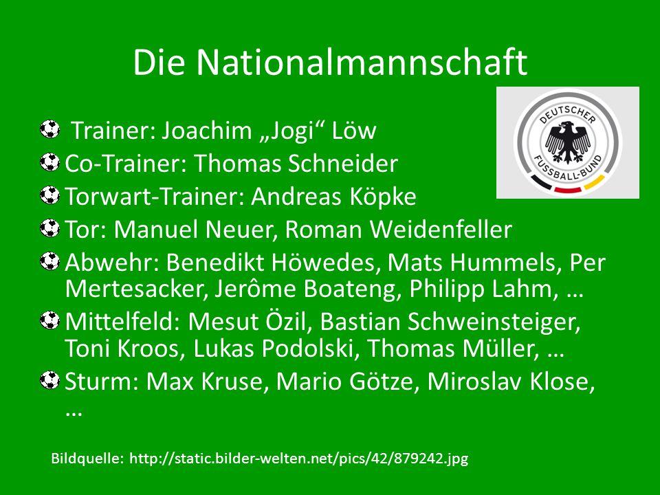 """Die Nationalmannschaft Trainer: Joachim """"Jogi"""" Löw Co-Trainer: Thomas Schneider Torwart-Trainer: Andreas Köpke Tor: Manuel Neuer, Roman Weidenfeller A"""