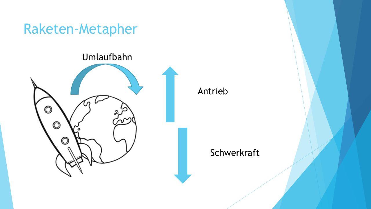 Raketen-Metapher Antrieb Schwerkraft Umlaufbahn