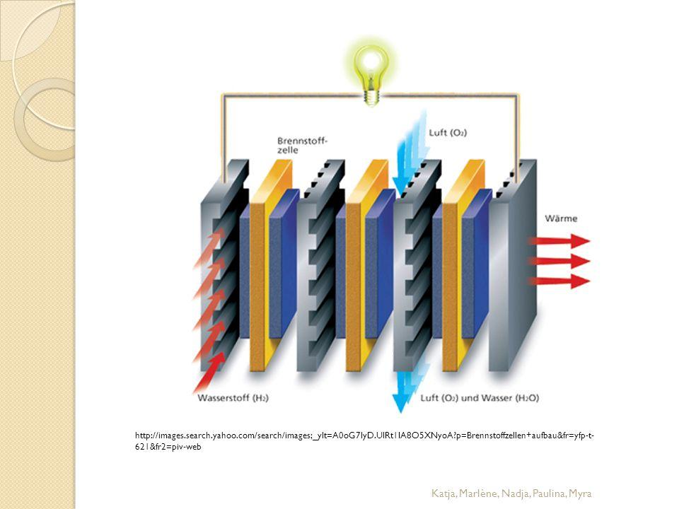 http://images.search.yahoo.com/search/images;_ylt=A0oG7lyD.UlRt1IA8O5XNyoA?p=Brennstoffzellen+aufbau&fr=yfp-t- 621&fr2=piv-web