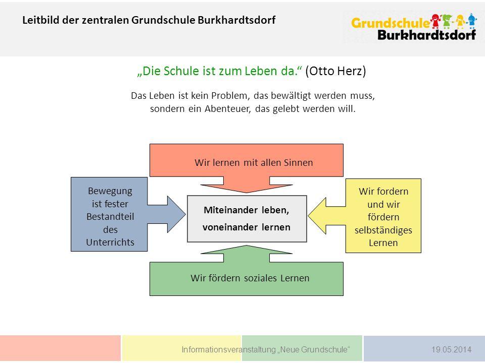 """Leitbild der zentralen Grundschule Burkhardtsdorf """"Die Schule ist zum Leben da."""" (Otto Herz) Miteinander leben, voneinander lernen Wir lernen mit alle"""