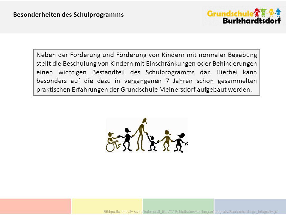 Neben der Forderung und Förderung von Kindern mit normaler Begabung stellt die Beschulung von Kindern mit Einschränkungen oder Behinderungen einen wic