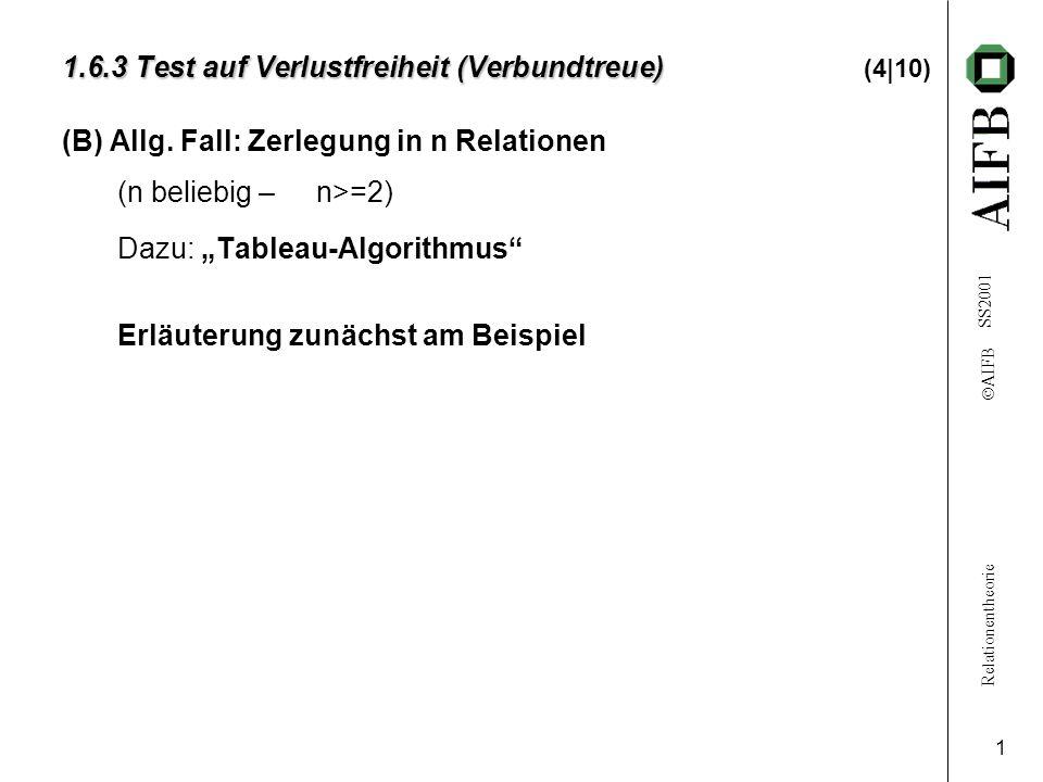 Relationentheorie  AIFB SS2001 2 1.6.3 Test auf Verlustfreiheit (Verbundtreu) 1.6.3 Test auf Verlustfreiheit (Verbundtreu) (5 10) Beispiel1-18: r:(U F) U={ s(*Student*), vVorlesung, dDozent[in], eSemester, iInstitut, fFakultät, kSekretär[in], gGebäude, hHausmeister[in], öHörsaal} G={sve  d, d  i, i  fk, ö  g, g  h} F={sve  difk, ved  ifk, d  ifk, i  fk, ö  gh, g  h} F lässt sich vereinfachen zu : f k ögh A 1 : sved; s vd e i A 2 : di; A 3 : ifk; A 4 : ög; A 5 : gh ; r i = r.A i (i=1,2,...) x i  r.A i, x=x 1  x 2 ...