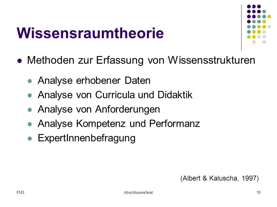 FM3Abschlussreferat10 Wissensraumtheorie Methoden zur Erfassung von Wissensstrukturen Analyse erhobener Daten Analyse von Curricula und Didaktik Analy