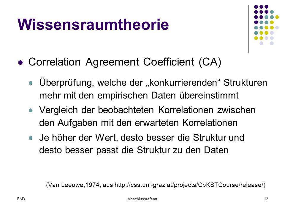 """FM3Abschlussreferat12 Wissensraumtheorie Correlation Agreement Coefficient (CA) Überprüfung, welche der """"konkurrierenden"""" Strukturen mehr mit den empi"""