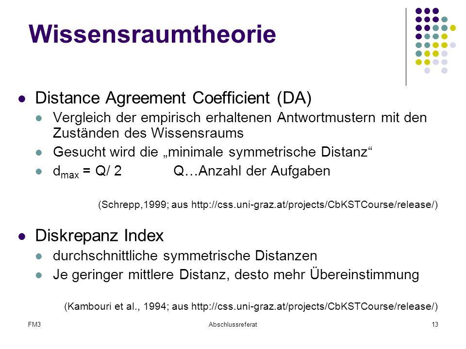 FM3Abschlussreferat13 Wissensraumtheorie Distance Agreement Coefficient (DA) Vergleich der empirisch erhaltenen Antwortmustern mit den Zuständen des W