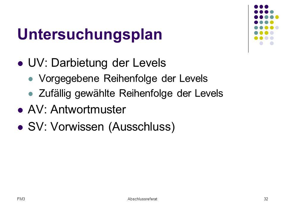 FM3Abschlussreferat32 Untersuchungsplan UV: Darbietung der Levels Vorgegebene Reihenfolge der Levels Zufällig gewählte Reihenfolge der Levels AV: Antw