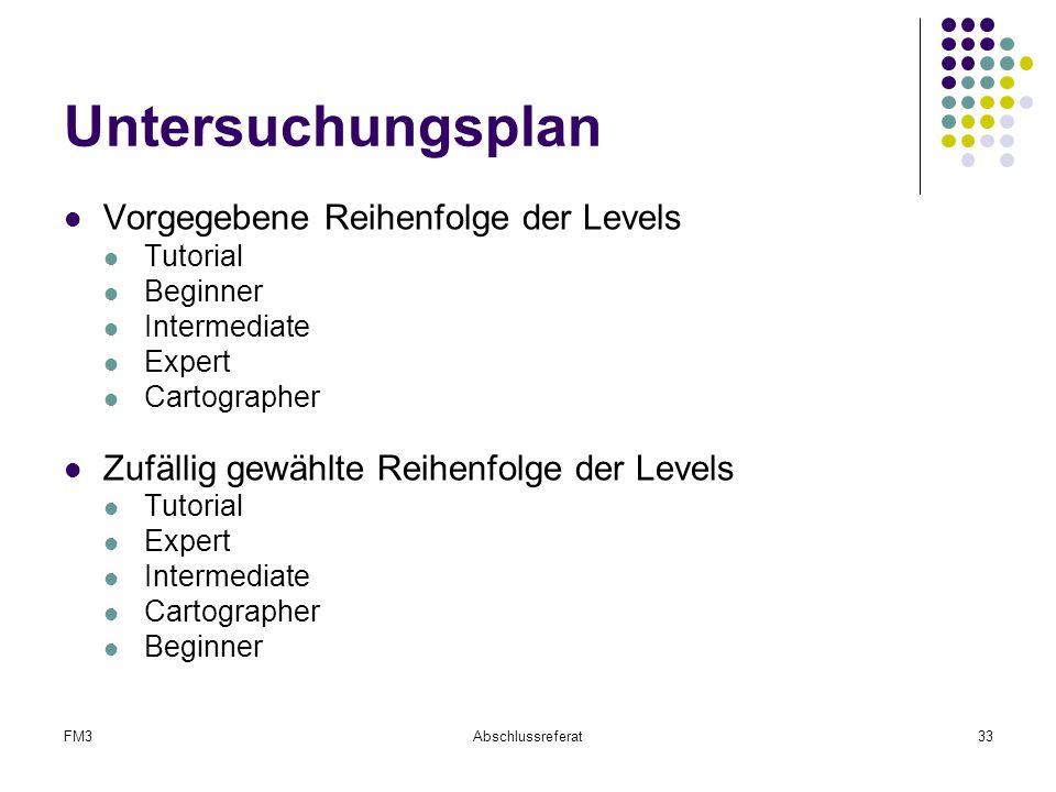 FM3Abschlussreferat33 Untersuchungsplan Vorgegebene Reihenfolge der Levels Tutorial Beginner Intermediate Expert Cartographer Zufällig gewählte Reihen