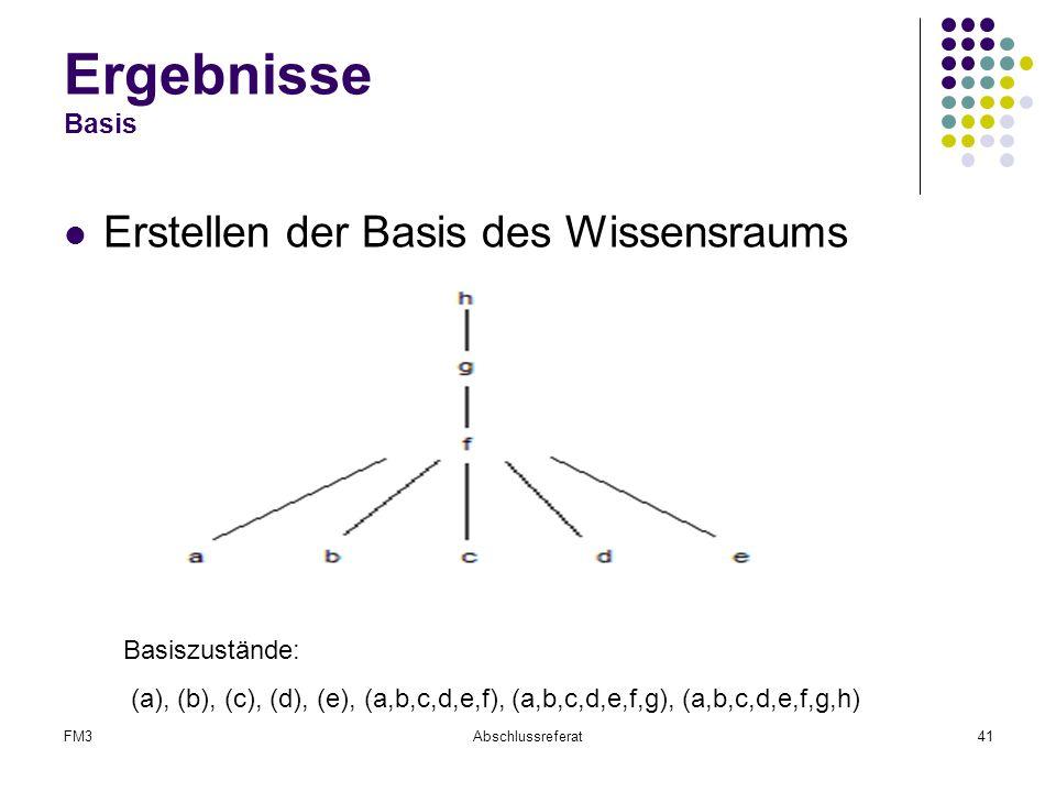 FM3Abschlussreferat41 Ergebnisse Basis Erstellen der Basis des Wissensraums Basiszustände: (a), (b), (c), (d), (e), (a,b,c,d,e,f), (a,b,c,d,e,f,g), (a