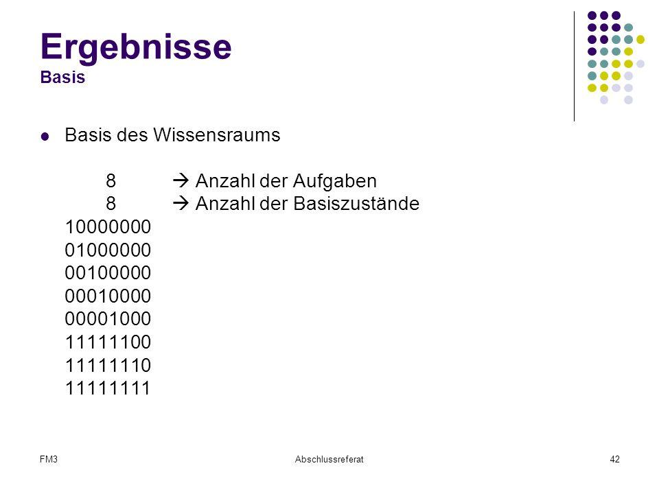 FM3Abschlussreferat42 Ergebnisse Basis Basis des Wissensraums 8  Anzahl der Aufgaben 8  Anzahl der Basiszustände 10000000 01000000 00100000 00010000