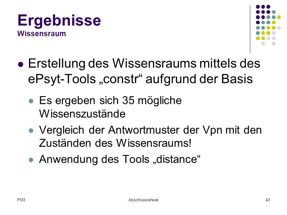 """FM3Abschlussreferat43 Ergebnisse Wissensraum Erstellung des Wissensraums mittels des ePsyt-Tools """"constr"""" aufgrund der Basis Es ergeben sich 35 möglic"""
