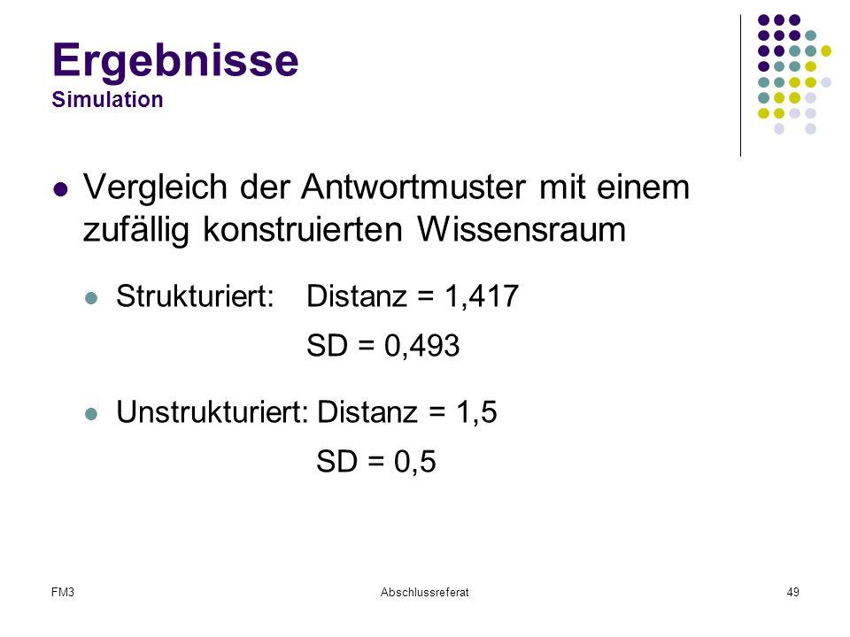 FM3Abschlussreferat49 Ergebnisse Simulation Vergleich der Antwortmuster mit einem zufällig konstruierten Wissensraum Strukturiert: Distanz = 1,417 SD