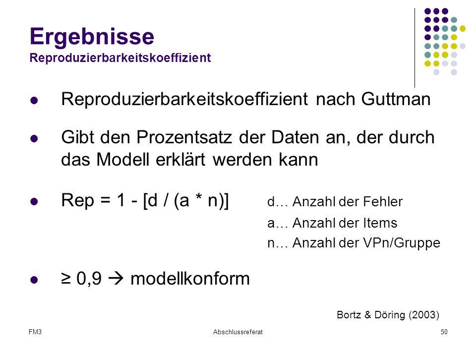 FM3Abschlussreferat50 Ergebnisse Reproduzierbarkeitskoeffizient Reproduzierbarkeitskoeffizient nach Guttman Gibt den Prozentsatz der Daten an, der dur