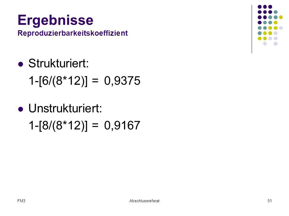 FM3Abschlussreferat51 Ergebnisse Reproduzierbarkeitskoeffizient Strukturiert: 1-[6/(8*12)] =0,9375 Unstrukturiert: 1-[8/(8*12)] =0,9167
