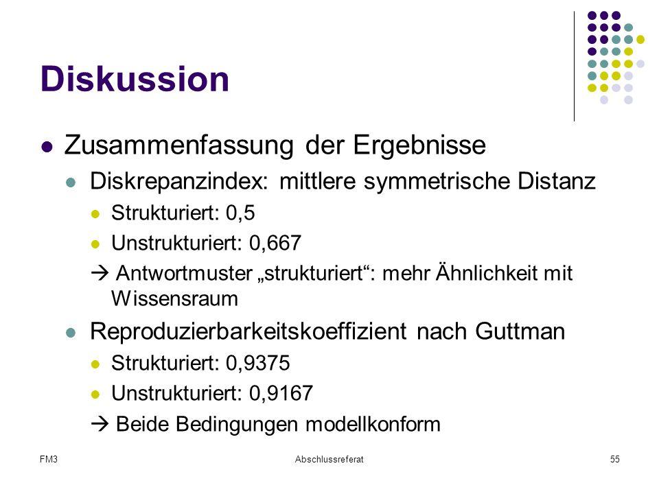 FM3Abschlussreferat55 Diskussion Zusammenfassung der Ergebnisse Diskrepanzindex: mittlere symmetrische Distanz Strukturiert: 0,5 Unstrukturiert: 0,667