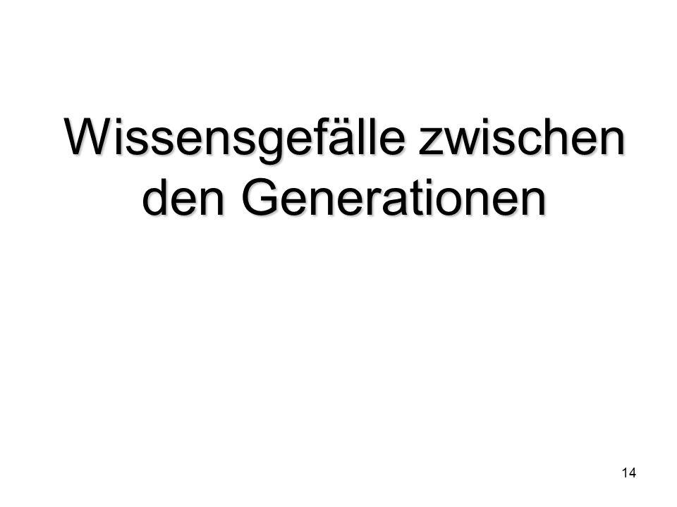 14 Wissensgefälle zwischen den Generationen