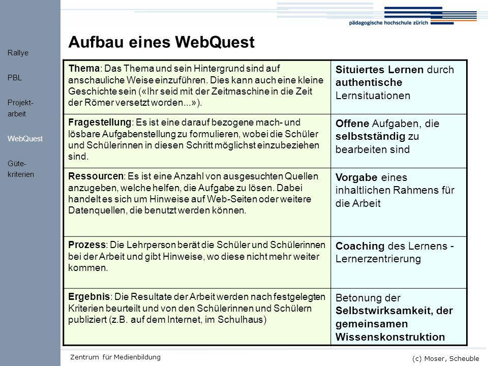 Kick-off ALMO (c) Moser, Scheuble Zentrum für Medienbildung Aufbau eines WebQuest Thema: Das Thema und sein Hintergrund sind auf anschauliche Weise ei