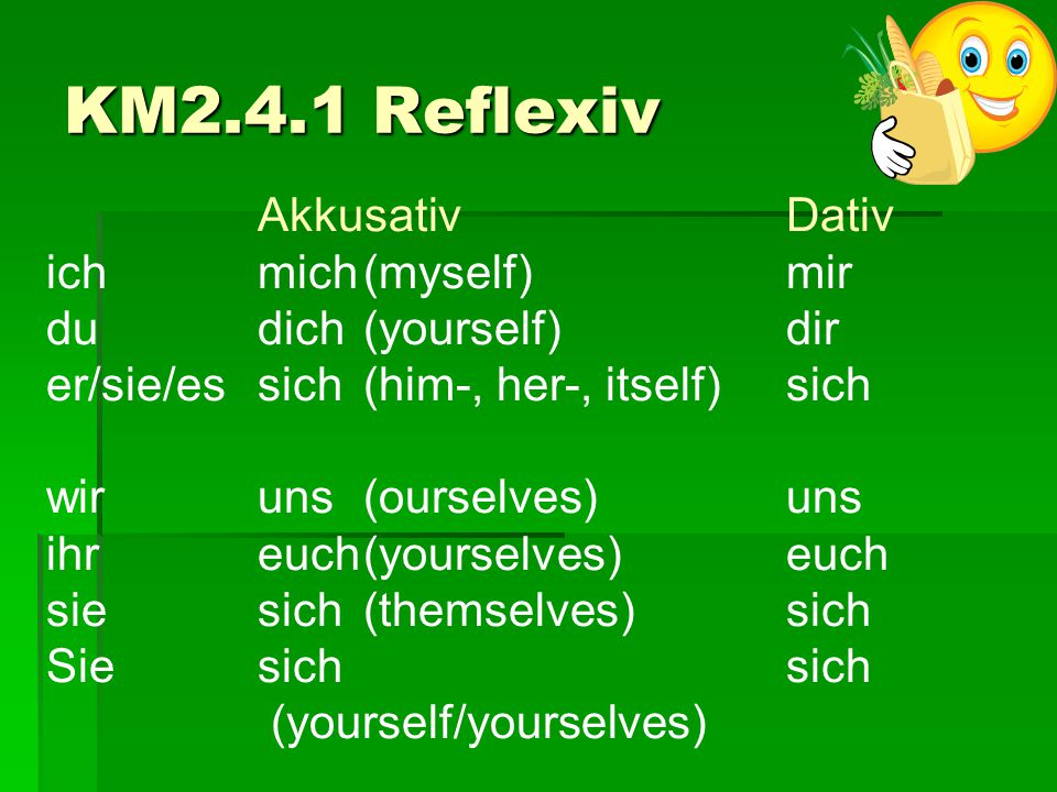 KM2.4.1 Reflexiv AkkusativDativ ichmich(myself)mir dudich(yourself)dir er/sie/essich(him-, her-, itself)sich wiruns(ourselves)uns ihreuch(yourselves)euch siesich (themselves)sich Siesichsich (yourself/yourselves)