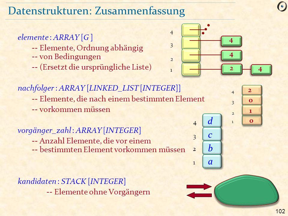 102 Datenstrukturen: Zusammenfassung elemente : ARRAY [G ] -- Elemente, Ordnung abhängig -- von Bedingungen -- (Ersetzt die ursprüngliche Liste) nachf
