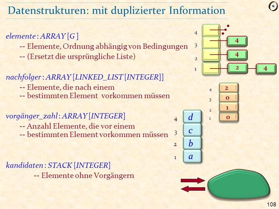 108 Datenstrukturen: mit duplizierter Information elemente : ARRAY [G ] -- Elemente, Ordnung abhängig von Bedingungen -- (Ersetzt die ursprüngliche Li