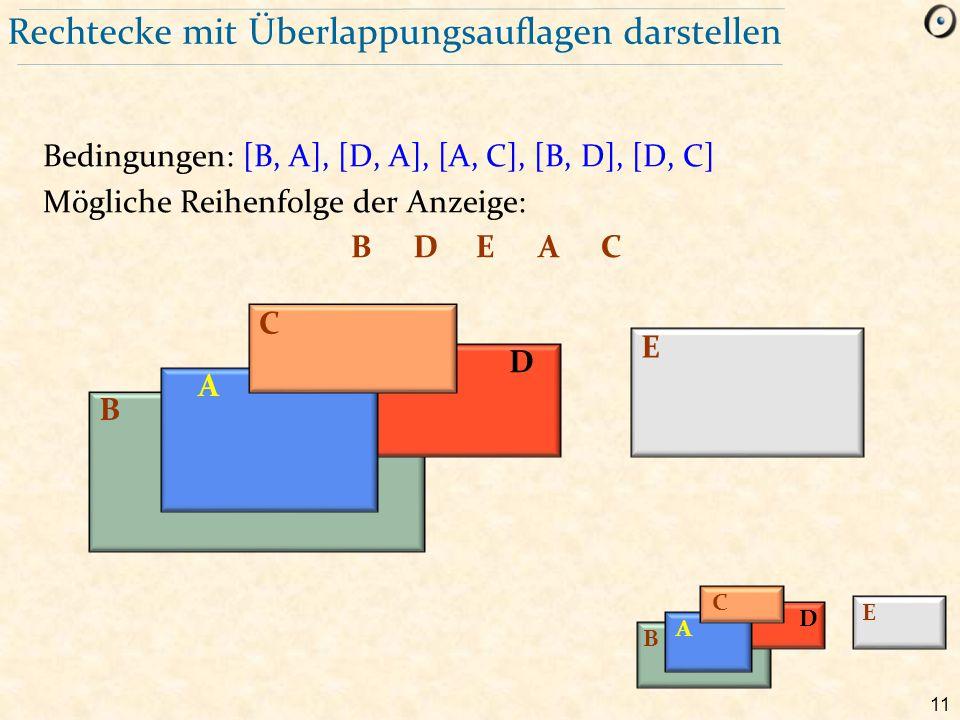 11 Rechtecke mit Überlappungsauflagen darstellen Bedingungen: [B, A], [D, A], [A, C], [B, D], [D, C] Mögliche Reihenfolge der Anzeige: B D A C E BD EA