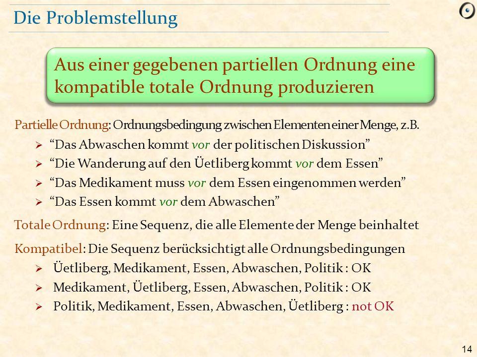 """14 Die Problemstellung Partielle Ordnung: Ordnungsbedingung zwischen Elementen einer Menge, z.B.  """"Das Abwaschen kommt vor der politischen Diskussion"""