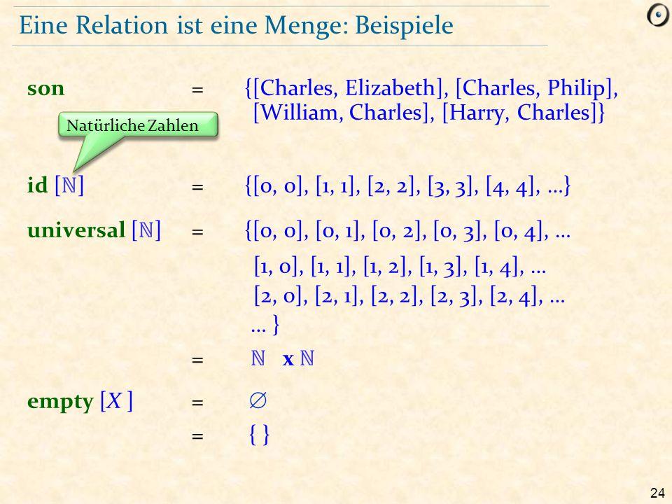 24 Eine Relation ist eine Menge: Beispiele son ={[Charles, Elizabeth], [Charles, Philip], [William, Charles], [Harry, Charles]} id [ ℕ ] ={[0, 0], [1,