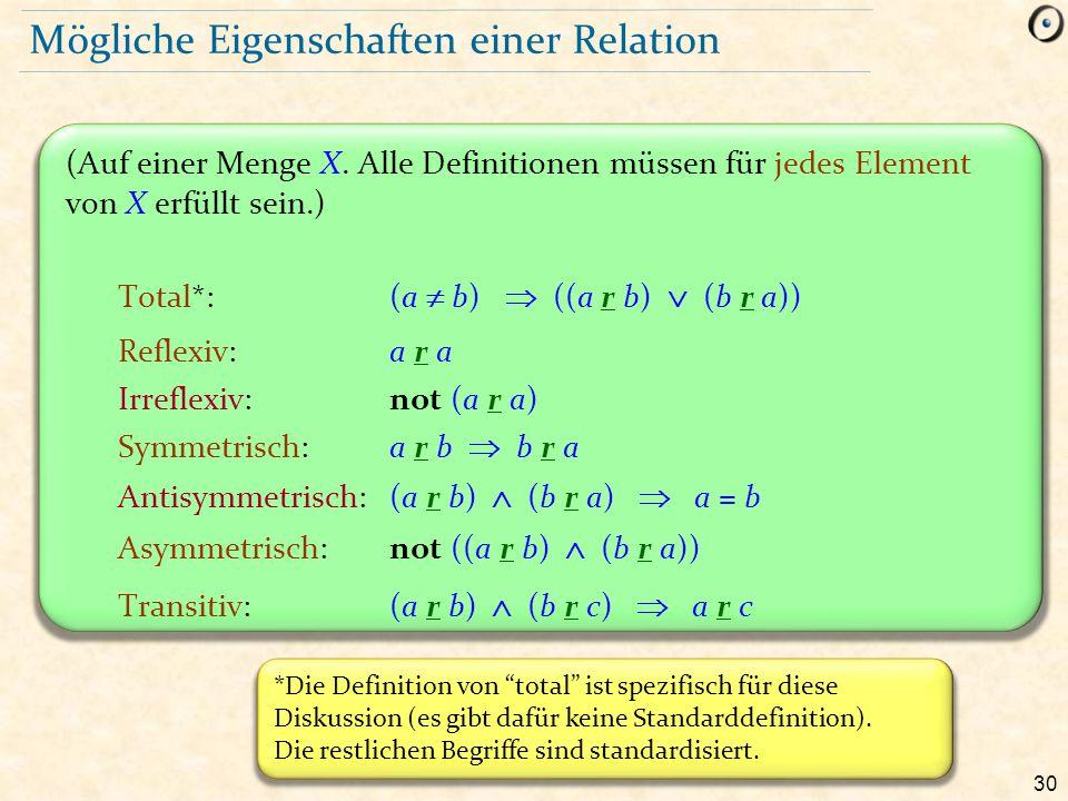30 Mögliche Eigenschaften einer Relation (Auf einer Menge X. Alle Definitionen müssen für jedes Element von X erfüllt sein.) Total*: (a  b)  ((a r b