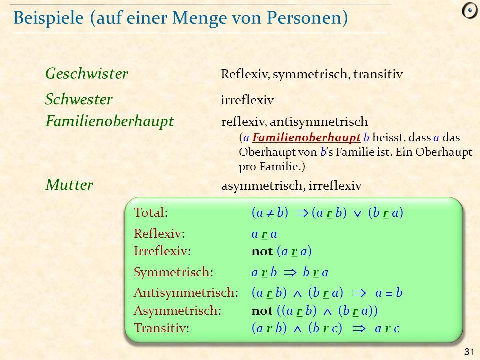 31 Beispiele (auf einer Menge von Personen) Geschwister Total:(a  b)  (a r b)  (b r a) Reflexiv:a r a Irreflexiv:not (a r a) Symmetrisch:a r b  b