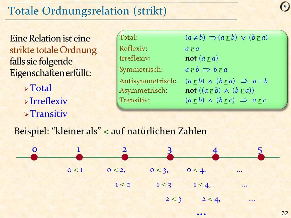 32 Totale Ordnungsrelation (strikt) Eine Relation ist eine strikte totale Ordnung falls sie folgende Eigenschaften erfüllt:  Total  Irreflexiv  Tra
