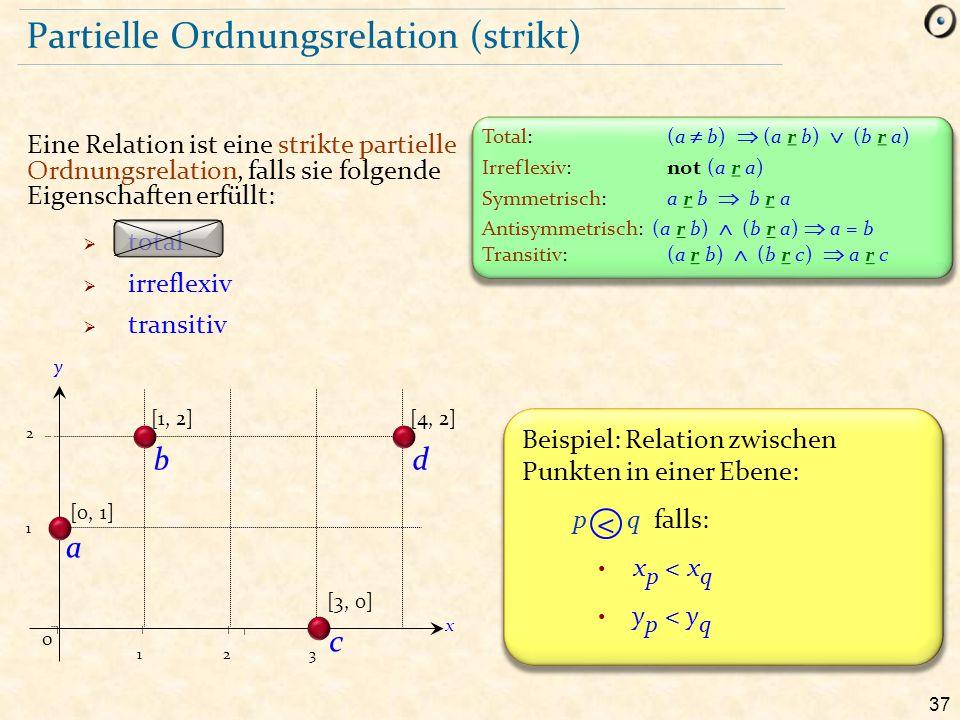 37 Partielle Ordnungsrelation (strikt) Eine Relation ist eine strikte partielle Ordnungsrelation, falls sie folgende Eigenschaften erfüllt:  total 