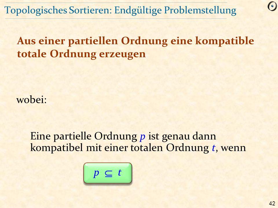 42 Topologisches Sortieren: Endgültige Problemstellung Aus einer partiellen Ordnung eine kompatible totale Ordnung erzeugen wobei: Eine partielle Ordn