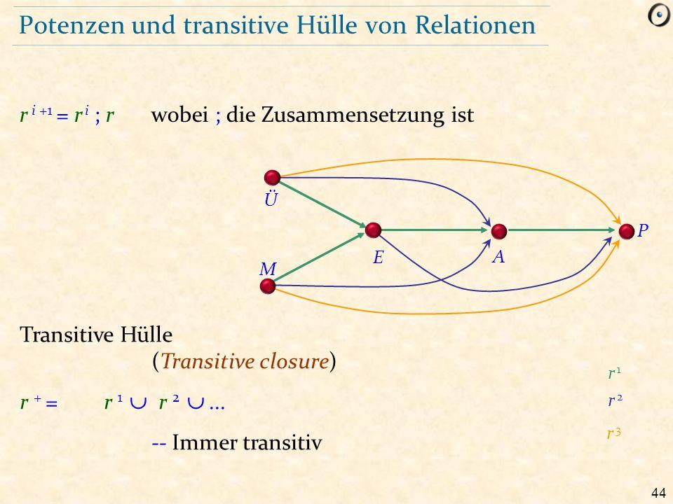 44 Potenzen und transitive Hülle von Relationen r i +1 = r i ; r wobei ; die Zusammensetzung ist Ü M E A P r 1r 1 r 2r 2 r 3r 3 Transitive Hülle (Tran