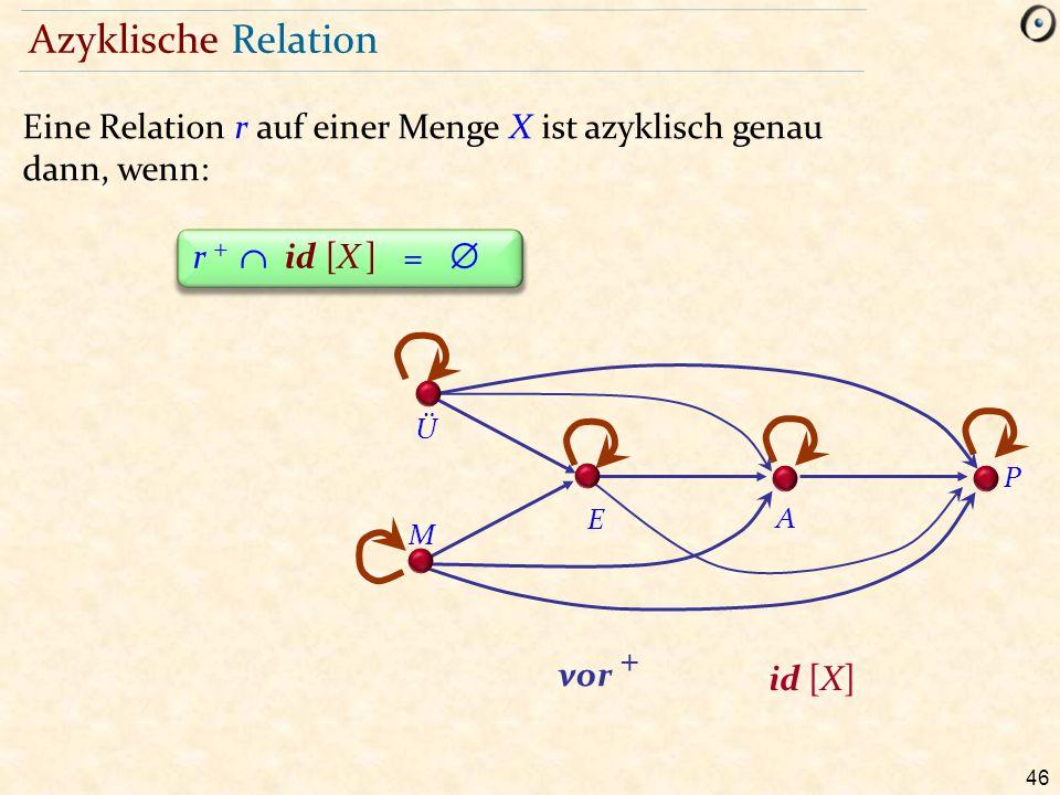 46 Azyklische Relation r +  id [X ] =  vor + id [X] Ü M E A P Eine Relation r auf einer Menge X ist azyklisch genau dann, wenn: