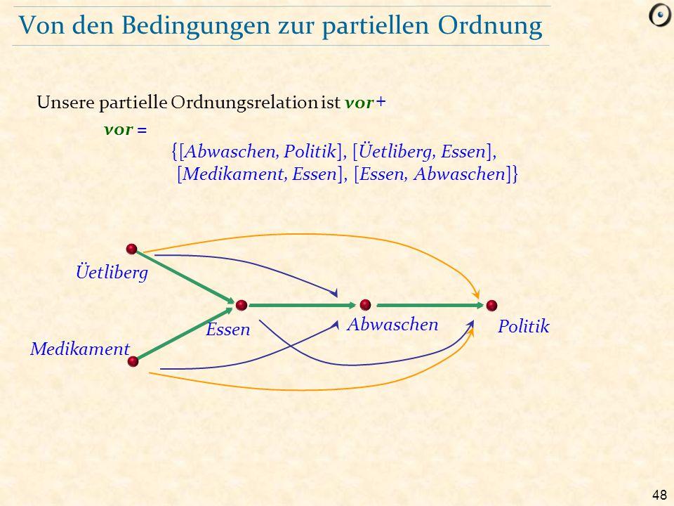 48 Von den Bedingungen zur partiellen Ordnung Unsere partielle Ordnungsrelation ist vor + vor = {[Abwaschen, Politik], [Üetliberg, Essen], [Medikament