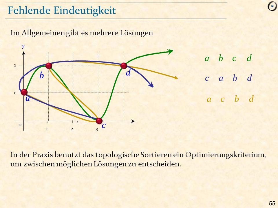 55 Fehlende Eindeutigkeit Im Allgemeinen gibt es mehrere Lösungen In der Praxis benutzt das topologische Sortieren ein Optimierungskriterium, um zwisc