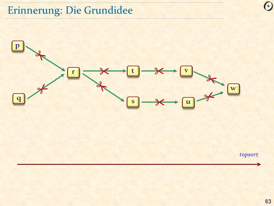 63 p q r s t u v w Erinnerung: Die Grundidee topsort p q r s t u v w        