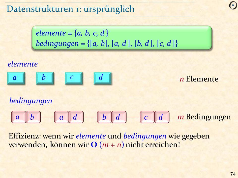 74 Datenstrukturen 1: ursprünglich elemente = {a, b, c, d } bedingungen = {[a, b], [a, d ], [b, d ], [c, d ]} Effizienz: wenn wir elemente und bedingu